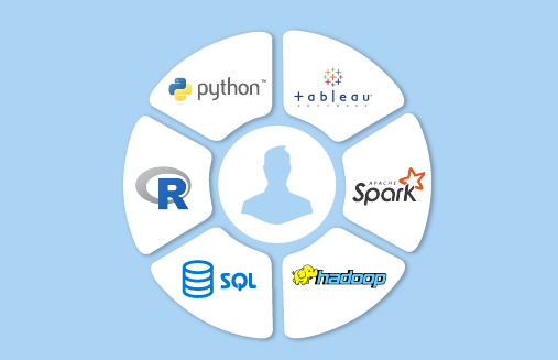 Technical tools for Data Science